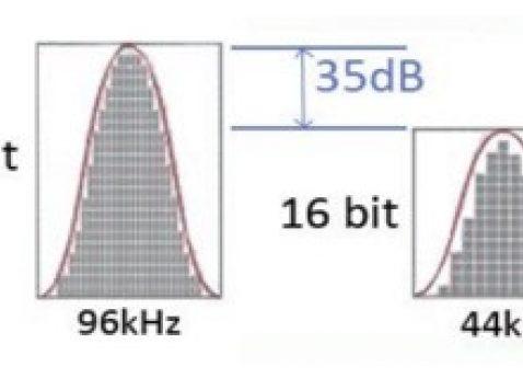 24_bit_audio.jpg