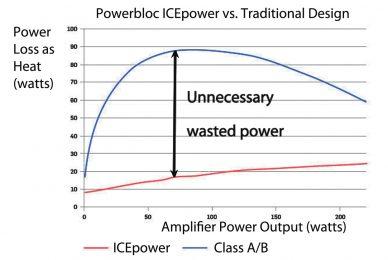 PowerLoss-Graph.jpg